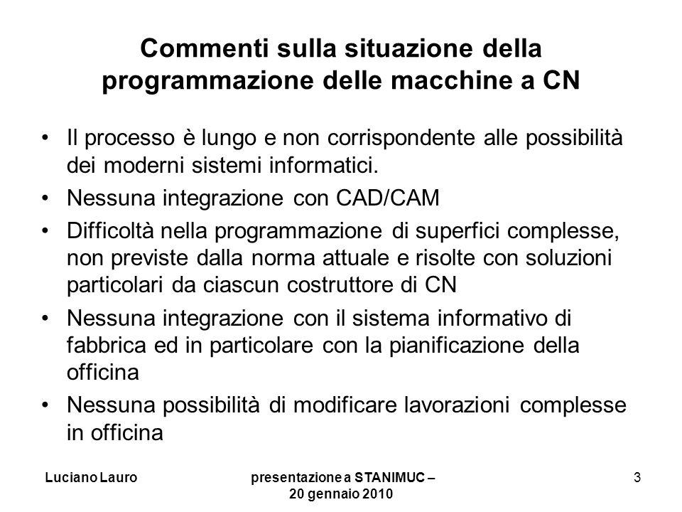 Luciano Lauro presentazione a STANIMUC – 20 gennaio 2010 34 Nota 4 (da libro citato esempio analogo al nostro)