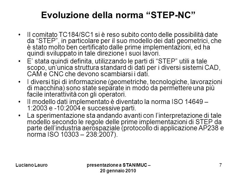Luciano Lauro presentazione a STANIMUC – 20 gennaio 2010 8 ISO 14649 – Interfaccia con CAD/CAM