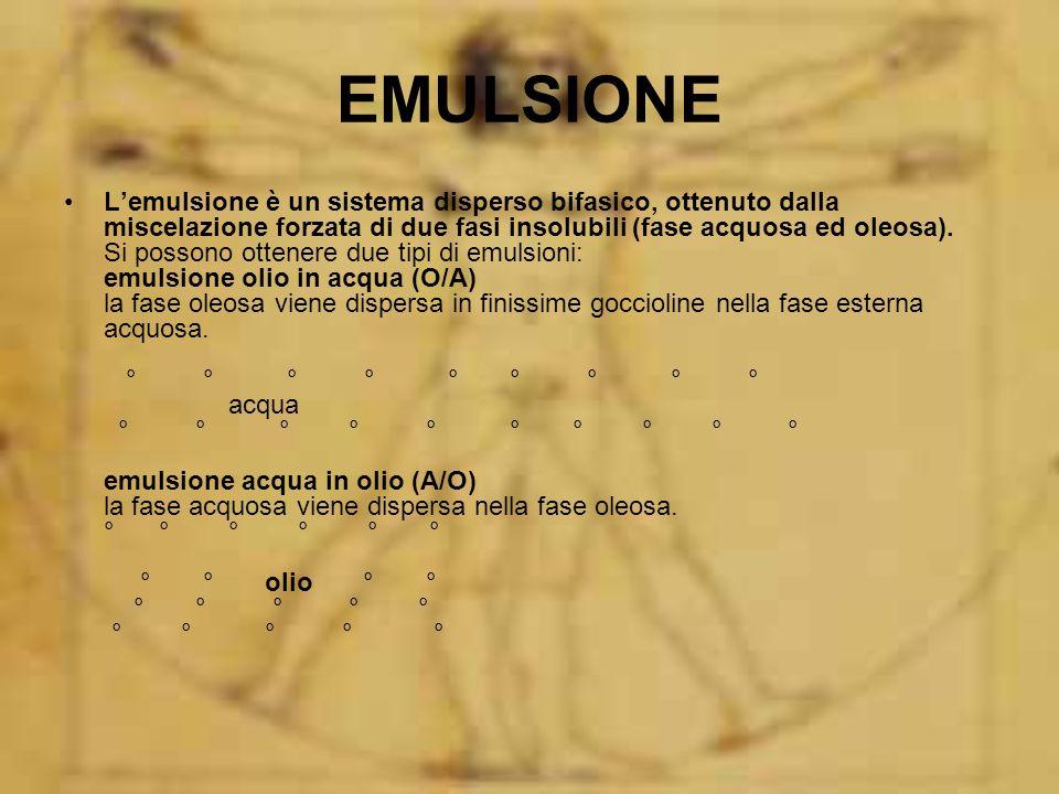 EMULSIONE Lemulsione è un sistema disperso bifasico, ottenuto dalla miscelazione forzata di due fasi insolubili (fase acquosa ed oleosa). Si possono o
