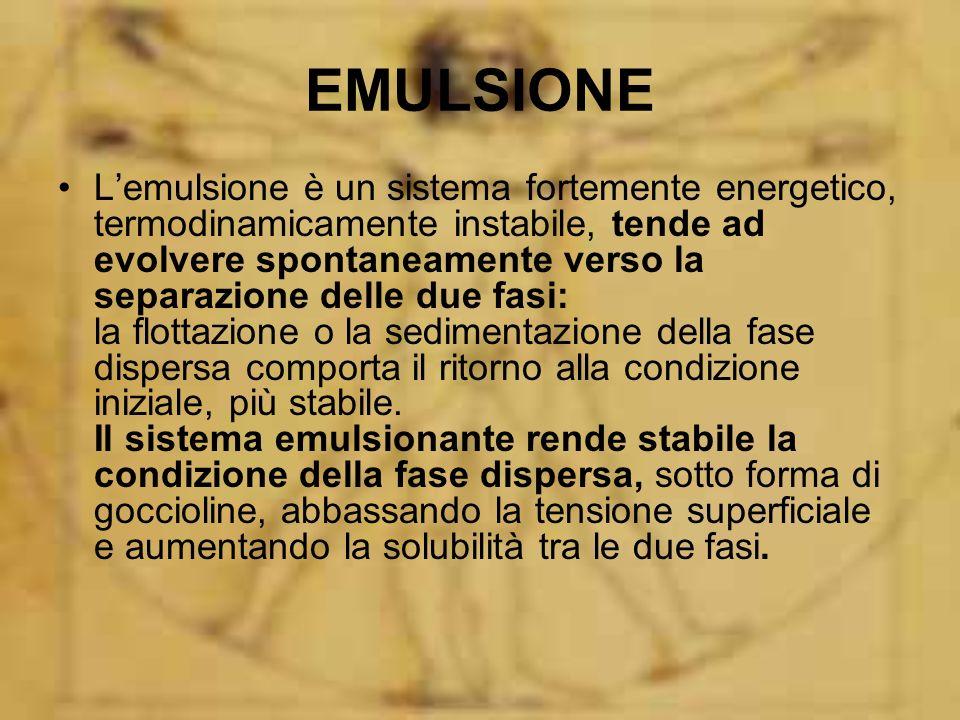 EMULSIONE Lemulsione è un sistema fortemente energetico, termodinamicamente instabile, tende ad evolvere spontaneamente verso la separazione delle due