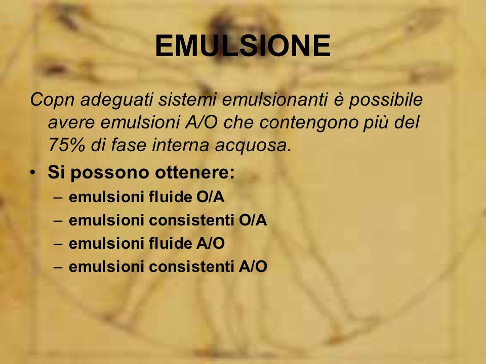 EMULSIONE Copn adeguati sistemi emulsionanti è possibile avere emulsioni A/O che contengono più del 75% di fase interna acquosa. Si possono ottenere: