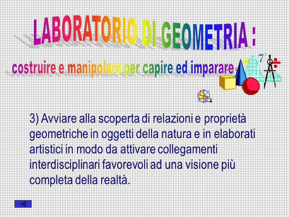3) Avviare alla scoperta di relazioni e proprietà geometriche in oggetti della natura e in elaborati artistici in modo da attivare collegamenti interdisciplinari favorevoli ad una visione più completa della realtà.