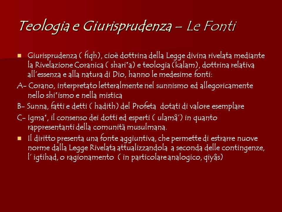 Teologia e Giurisprudenza – Le Fonti Giurisprudenza ( fiqh), cioè dottrina della Legge divina rivelata mediante la Rivelazione Coranica ( shari a) e t