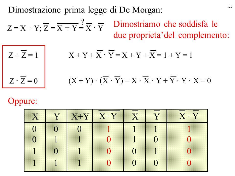 13 Dimostrazione prima legge di De Morgan: XYX+Y 000 011 101 111 1 0 0 0 Z = X + Y; Z = X + Y = X · Y .