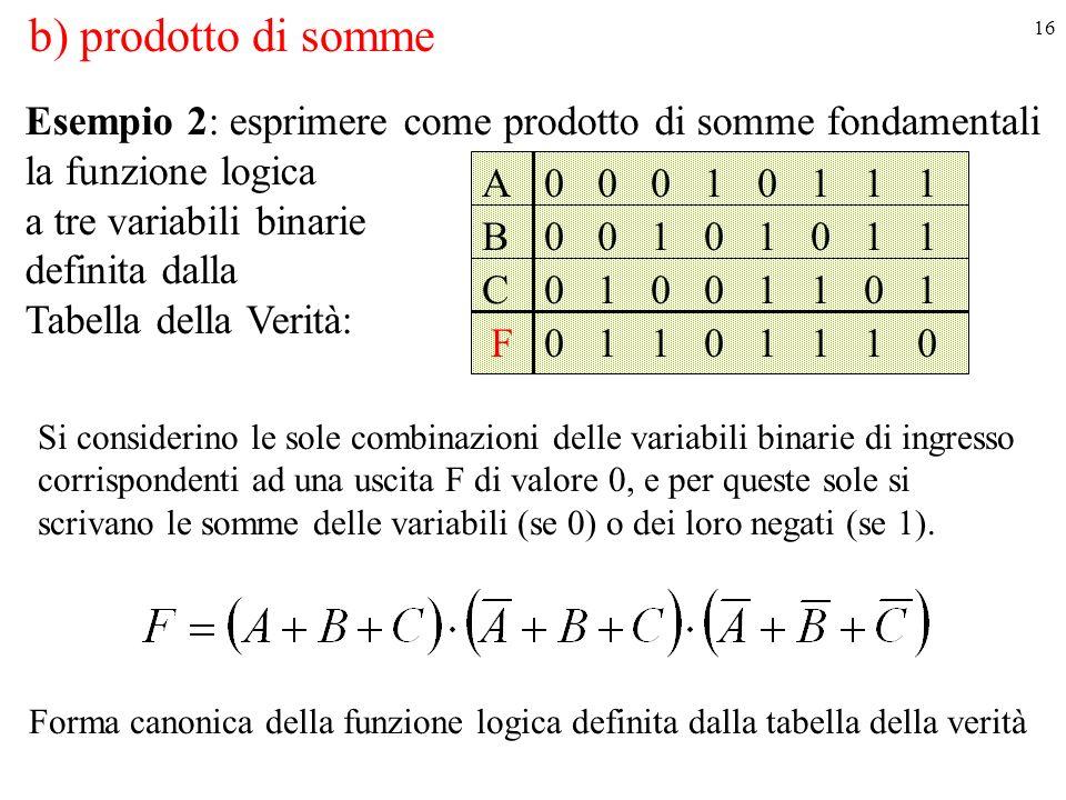 16 Esempio 2: esprimere come prodotto di somme fondamentali la funzione logica a tre variabili binarie definita dalla Tabella della Verità: A B F C 0 0 0 0 0 0 1 1 0 1 1 0 1 0 0 0 0 1 1 1 1 0 1 1 1 1 1 0 1 1 0 1 Si considerino le sole combinazioni delle variabili binarie di ingresso corrispondenti ad una uscita F di valore 0, e per queste sole si scrivano le somme delle variabili (se 0) o dei loro negati (se 1).
