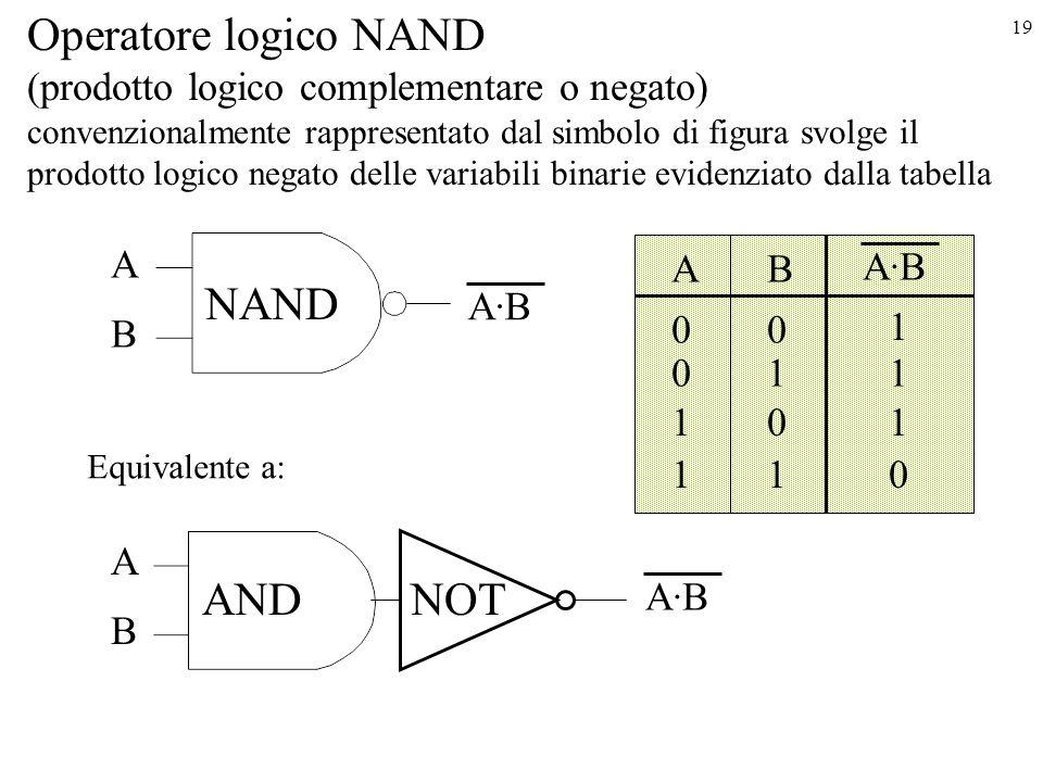 19 Operatore logico NAND (prodotto logico complementare o negato) convenzionalmente rappresentato dal simbolo di figura svolge il prodotto logico negato delle variabili binarie evidenziato dalla tabella NAND B A A·B AB 00 1 011 101 110 Equivalente a: ANDNOT B A A·B