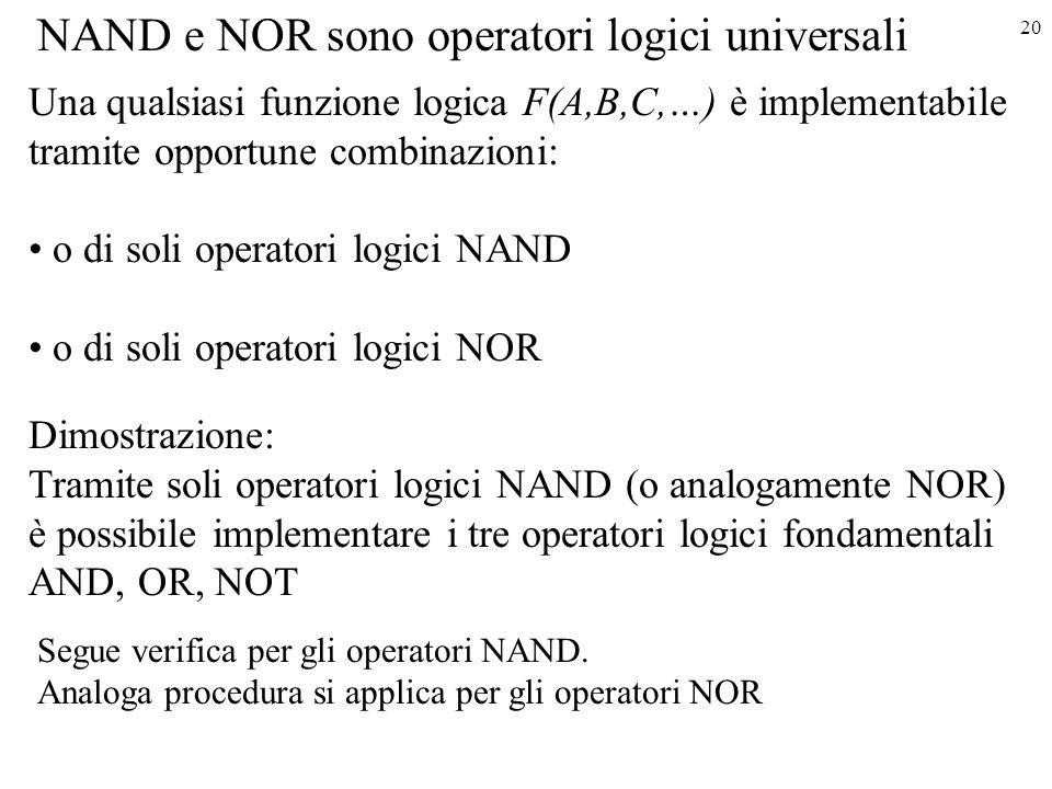 20 NAND e NOR sono operatori logici universali Una qualsiasi funzione logica F(A,B,C,…) è implementabile tramite opportune combinazioni: o di soli operatori logici NAND o di soli operatori logici NOR Dimostrazione: Tramite soli operatori logici NAND (o analogamente NOR) è possibile implementare i tre operatori logici fondamentali AND, OR, NOT Segue verifica per gli operatori NAND.
