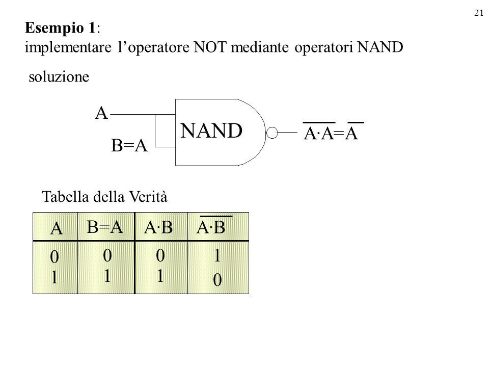 21 Esempio 1: implementare loperatore NOT mediante operatori NAND A B=A 0 00 1 1 0 A·B 1 soluzione NAND B=A A A·A=A 1 Tabella della Verità
