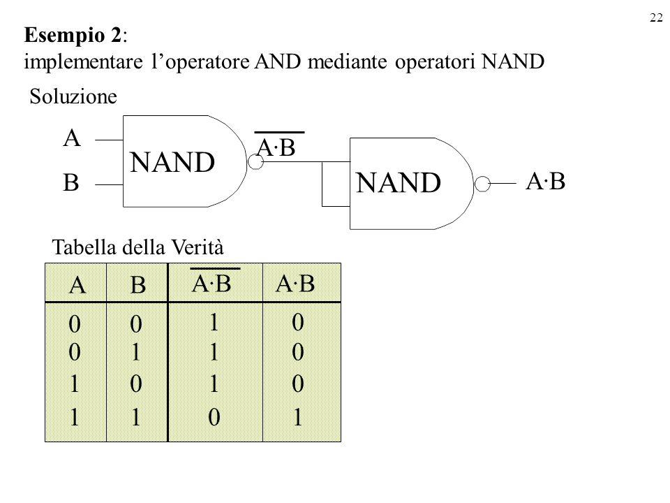 22 AB 00 1 011 101 110 A·B 0 0 0 1 Esempio 2: implementare loperatore AND mediante operatori NAND Soluzione NAND A·B Tabella della Verità NAND A B A·B