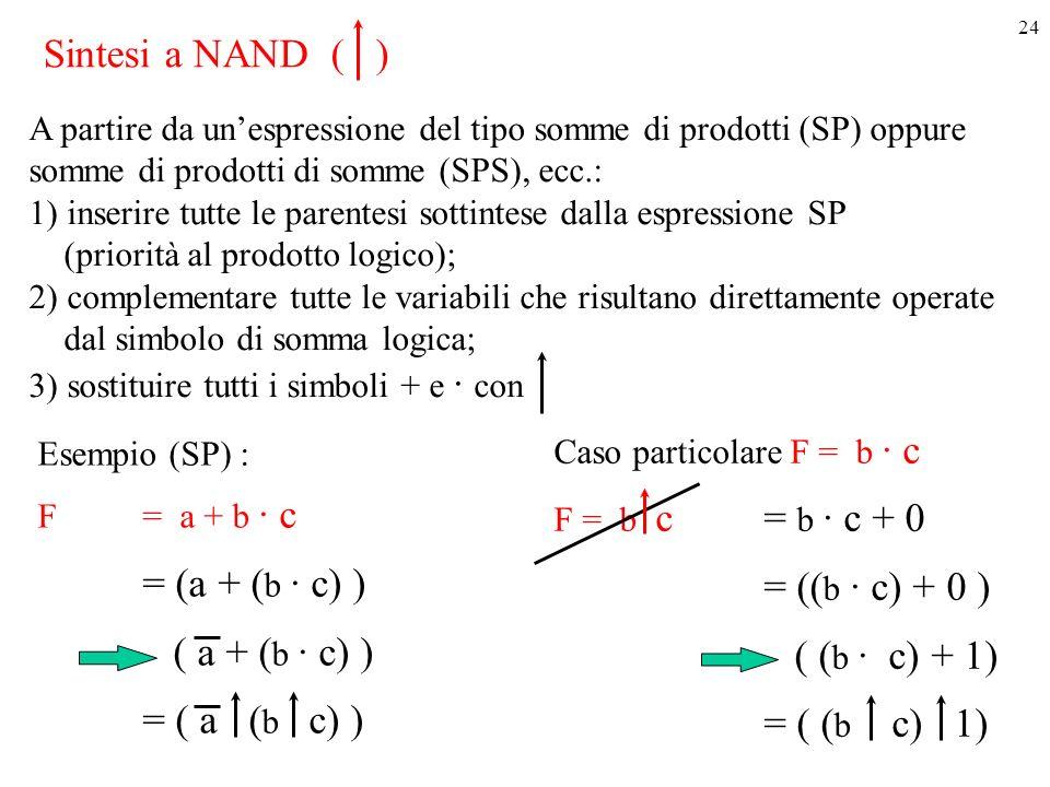 24 Sintesi a NAND ( ) A partire da unespressione del tipo somme di prodotti (SP) oppure somme di prodotti di somme (SPS), ecc.: 1) inserire tutte le parentesi sottintese dalla espressione SP (priorità al prodotto logico); 2) complementare tutte le variabili che risultano direttamente operate dal simbolo di somma logica; 3) sostituire tutti i simboli + e · con Esempio (SP) : F= a + b · c = (a + ( b · c) ) ( a + ( b · c) ) = ( a ( b c) ) Caso particolare F = b · c F = b c = b · c + 0 = (( b · c) + 0 ) ( ( b · c) + 1) = ( ( b c) 1)
