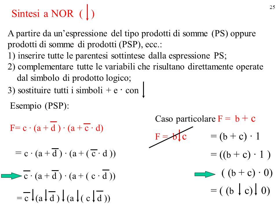 25 Sintesi a NOR ( ) A partire da unespressione del tipo prodotti di somme (PS) oppure prodotti di somme di prodotti (PSP), ecc.: 1) inserire tutte le parentesi sottintese dalla espressione PS; 2) complementare tutte le variabili che risultano direttamente operate dal simbolo di prodotto logico; 3) sostituire tutti i simboli + e · con Esempio (PSP): F= c · (a + d ) · (a + c · d) = c · (a + d ) · (a + ( c · d )) c · (a + d ) · (a + ( c · d )) = c (a d ) (a ( c d )) Caso particolare F = b + c F = b c = ( b + c) · 1 = (( b + c) · 1 ) ( ( b + c) · 0) = ( ( b c) 0)