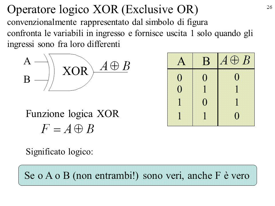 26 Operatore logico XOR (Exclusive OR) convenzionalmente rappresentato dal simbolo di figura confronta le variabili in ingresso e fornisce uscita 1 solo quando gli ingressi sono fra loro differenti B A AB 00 0 011 101 10 XOR 1 Significato logico: Se o A o B (non entrambi!) sono veri, anche F è vero Funzione logica XOR