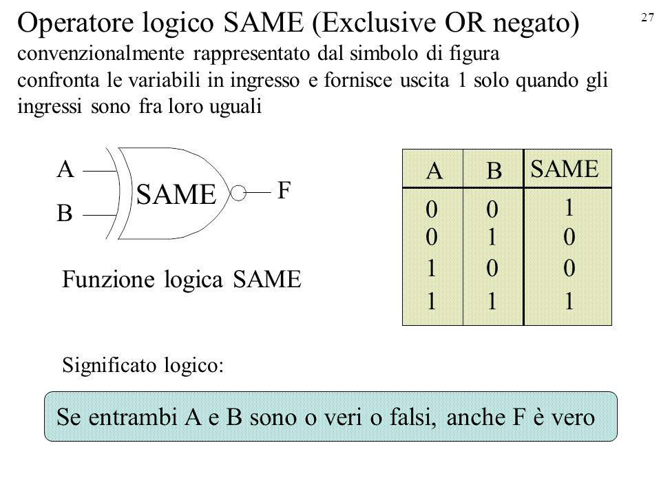 27 Operatore logico SAME (Exclusive OR negato) convenzionalmente rappresentato dal simbolo di figura confronta le variabili in ingresso e fornisce uscita 1 solo quando gli ingressi sono fra loro uguali B A AB 00 1 010 100 11 SAME 1 Significato logico: Se entrambi A e B sono o veri o falsi, anche F è vero Funzione logica SAME F SAME