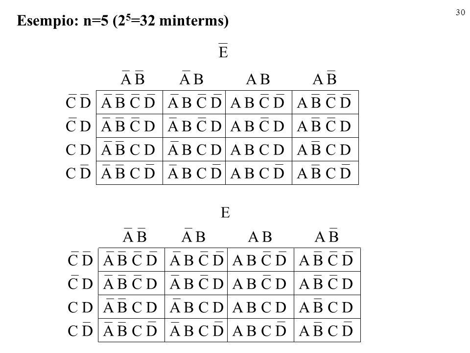 30 A B C D A B C DA B C D A B A B C D Esempio: n=5 (2 5 =32 minterms) A B C D C D E A B C D A B C DA B C D A B A B C D C D E