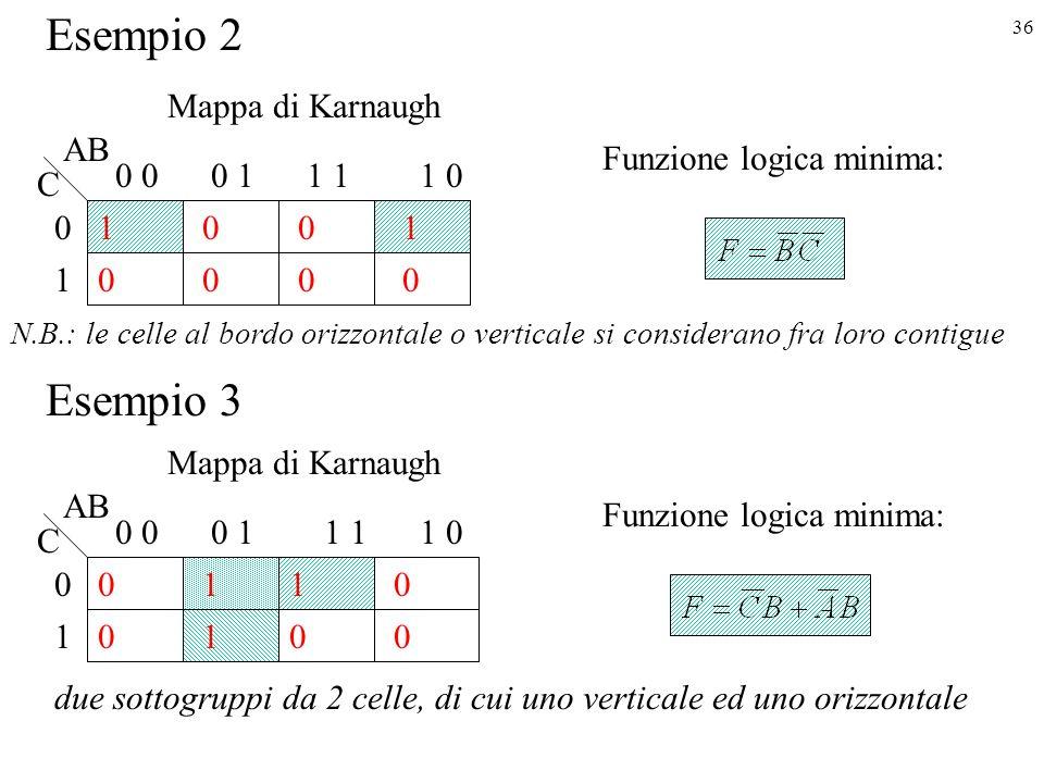 36 Esempio 2 1 1 0 0 00 0 1 0 0 11 01 0 0 AB C Mappa di Karnaugh Funzione logica minima: Esempio 3 1 0 0 0 01 1 0 0 0 11 01 1 0 AB C Mappa di Karnaugh Funzione logica minima: due sottogruppi da 2 celle, di cui uno verticale ed uno orizzontale N.B.: le celle al bordo orizzontale o verticale si considerano fra loro contigue