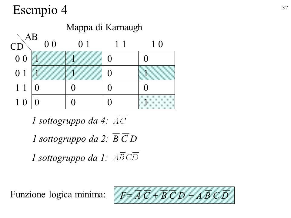 37 0 1 1 1 0 1 1 0 1 0 11 01 0 0 AB CD 0 0 0 0 0 1 0 0 1 1 0 Esempio 4 Mappa di Karnaugh F= A C + B C D + A B C D Funzione logica minima: 1 sottogruppo da 4: 1 sottogruppo da 2: 1 sottogruppo da 1: B C D