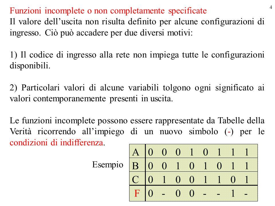 4 Funzioni incomplete o non completamente specificate Il valore delluscita non risulta definito per alcune configurazioni di ingresso.