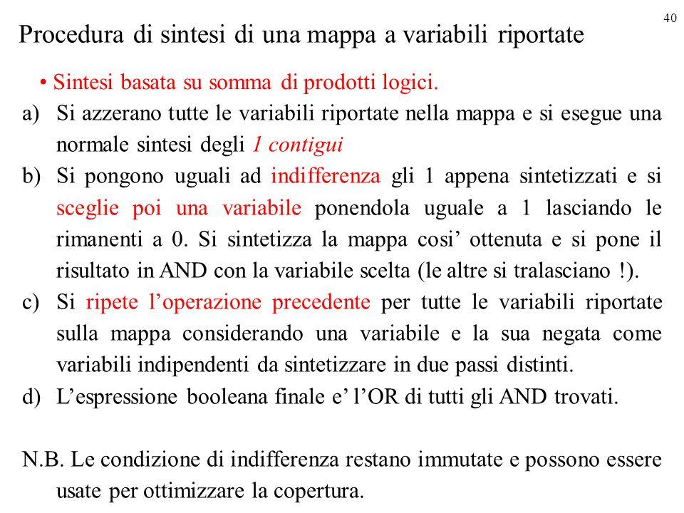 40 Procedura di sintesi di una mappa a variabili riportate a)Si azzerano tutte le variabili riportate nella mappa e si esegue una normale sintesi degli 1 contigui b)Si pongono uguali ad indifferenza gli 1 appena sintetizzati e si sceglie poi una variabile ponendola uguale a 1 lasciando le rimanenti a 0.