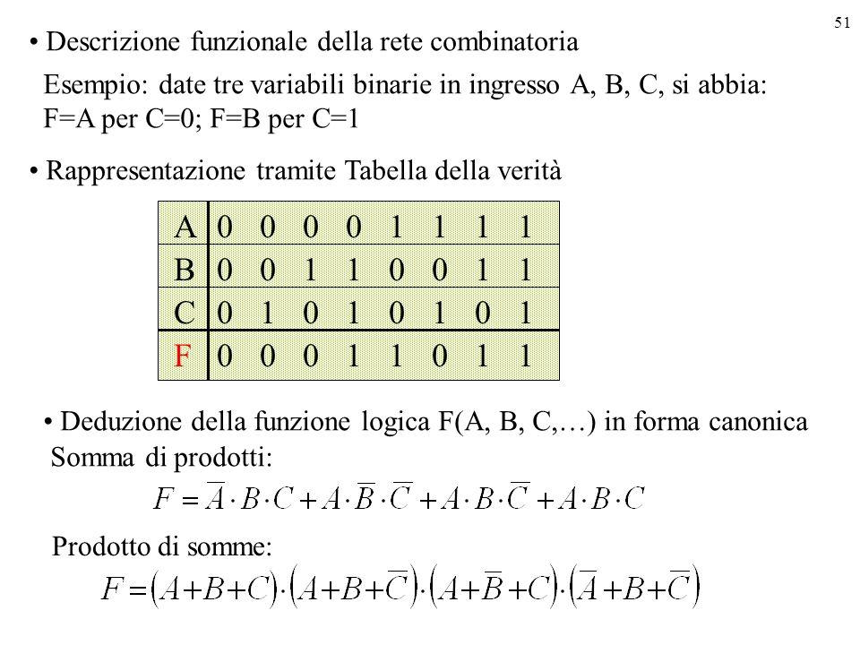 51 Descrizione funzionale della rete combinatoria Esempio: date tre variabili binarie in ingresso A, B, C, si abbia: F=A per C=0; F=B per C=1 Rappresentazione tramite Tabella della verità A B F C 0 0 0 0 0 0 0 1 0 1 0 0 0 1 1 1 1 0 1 0 1 0 0 1 1 1 1 0 1 1 1 1 Deduzione della funzione logica F(A, B, C,…) in forma canonica Somma di prodotti: Prodotto di somme: