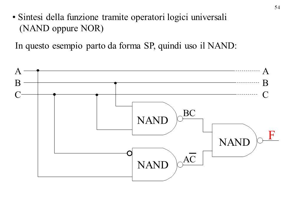 54 Sintesi della funzione tramite operatori logici universali (NAND oppure NOR) In questo esempio parto da forma SP, quindi uso il NAND: A B C NAND AC NAND F BC A B C