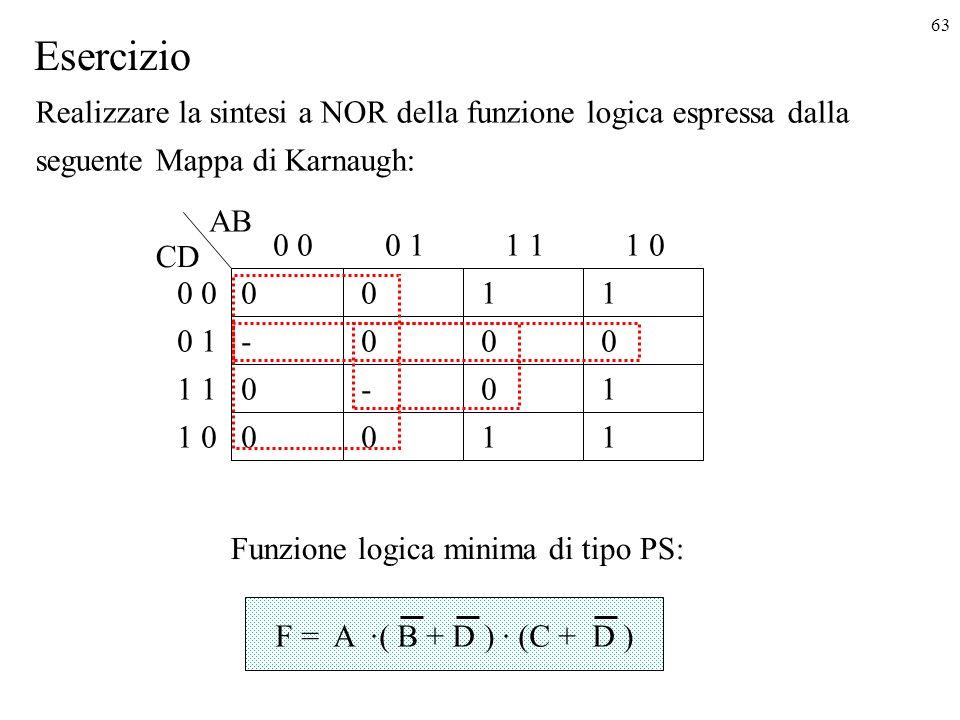 63 Esercizio Realizzare la sintesi a NOR della funzione logica espressa dalla seguente Mappa di Karnaugh: 0 1 0 - 0 0 0 1 0 0 11 01 1 0 AB CD 0 0 - 0 1 1 0 1 1 1 0 Funzione logica minima di tipo PS: F = A ·( B + D ) · (C + D )