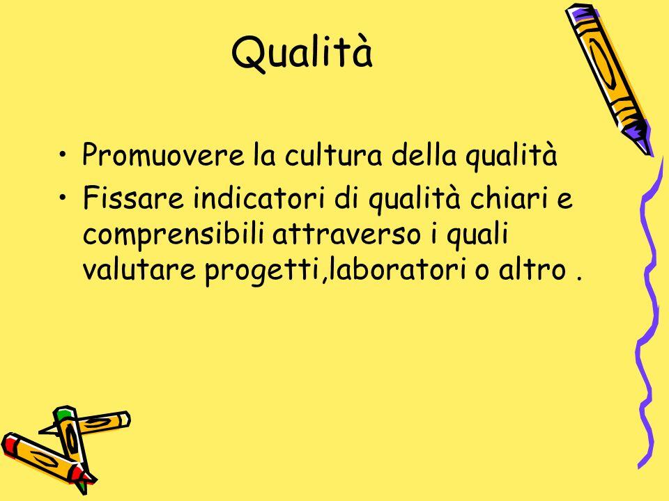 Qualità Promuovere la cultura della qualità Fissare indicatori di qualità chiari e comprensibili attraverso i quali valutare progetti,laboratori o altro.