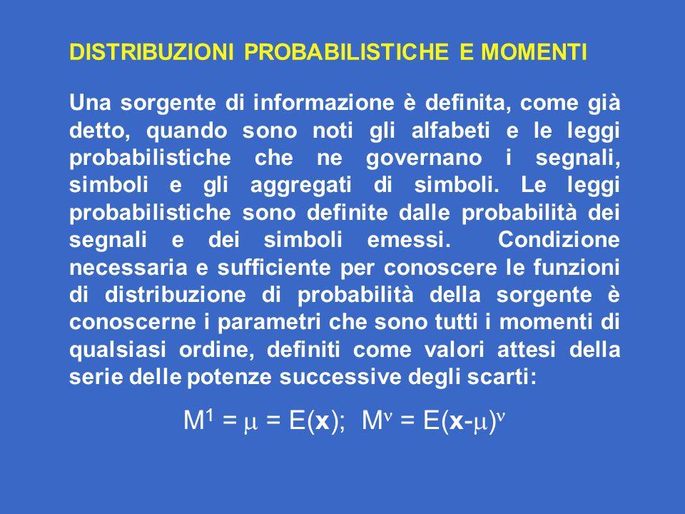 MODELLI STATISTICI Si definisce modello statistico di un processo aleatorio la collezione di tutte le p.d.f.