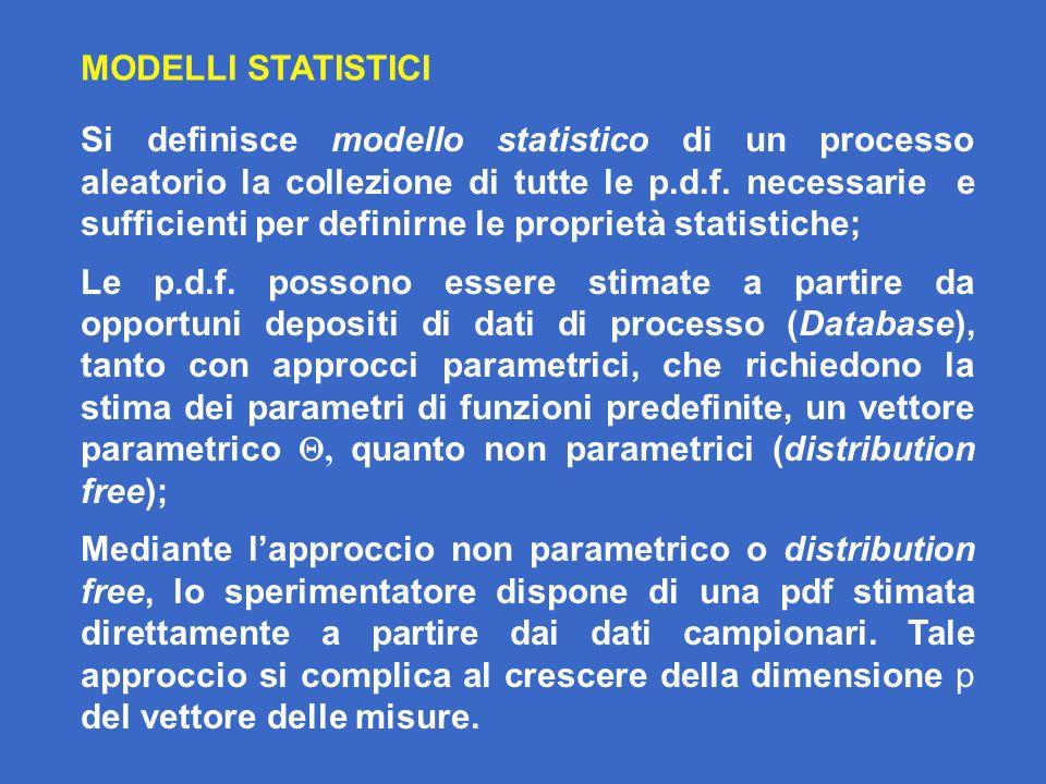 STATISTICHE Definiamo statistica una qualsiasi funzione dei dati ricevuti/misurati.