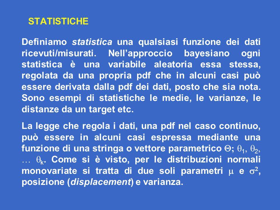 IL MODELLO SP99: LA COVARIANZA P DELLA POPOLAZIONE Il modello generale della popolazione dei maschi italiani adulti, supposto normale, è descritto mediante il vettore delle medie (centroide) della popolazione e la matrice di covarianza delle medie (varianze e correlazioni) a 16 - 20 dimensioni.