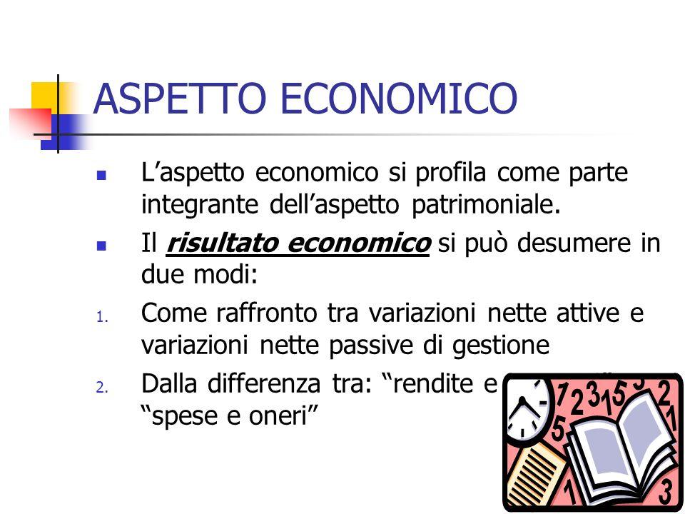 ASPETTO ECONOMICO Laspetto economico si profila come parte integrante dellaspetto patrimoniale. Il risultato economico si può desumere in due modi: 1.
