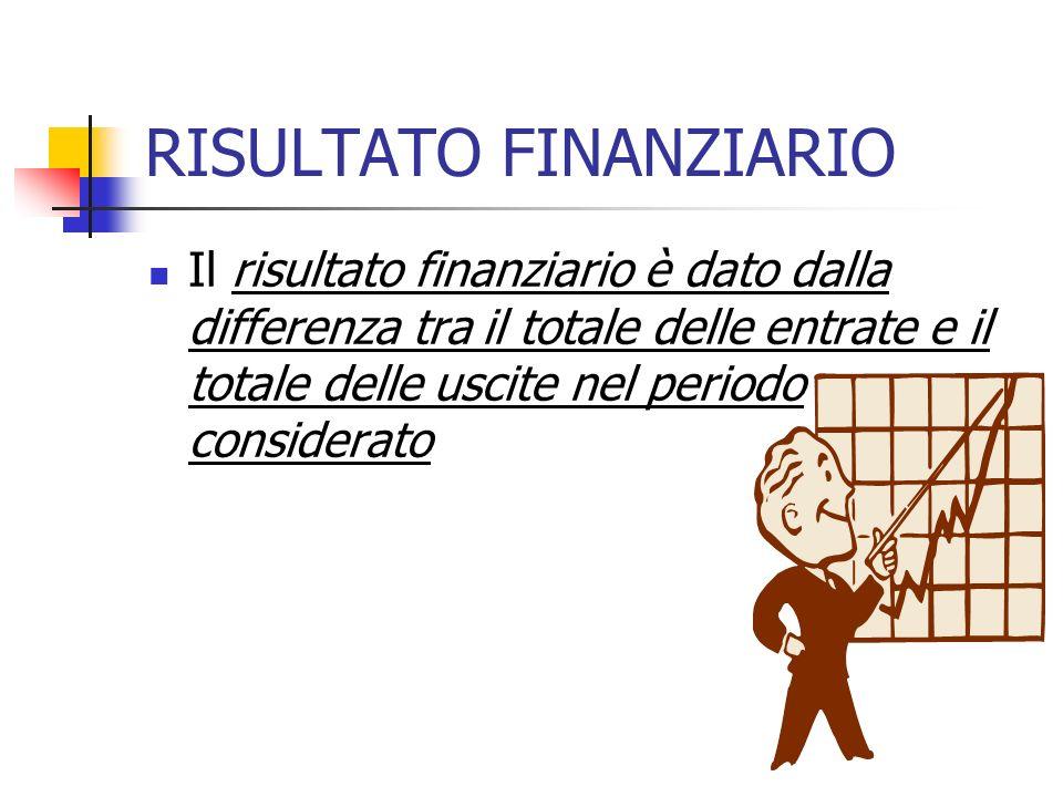 RISULTATO FINANZIARIO Il risultato finanziario è dato dalla differenza tra il totale delle entrate e il totale delle uscite nel periodo considerato