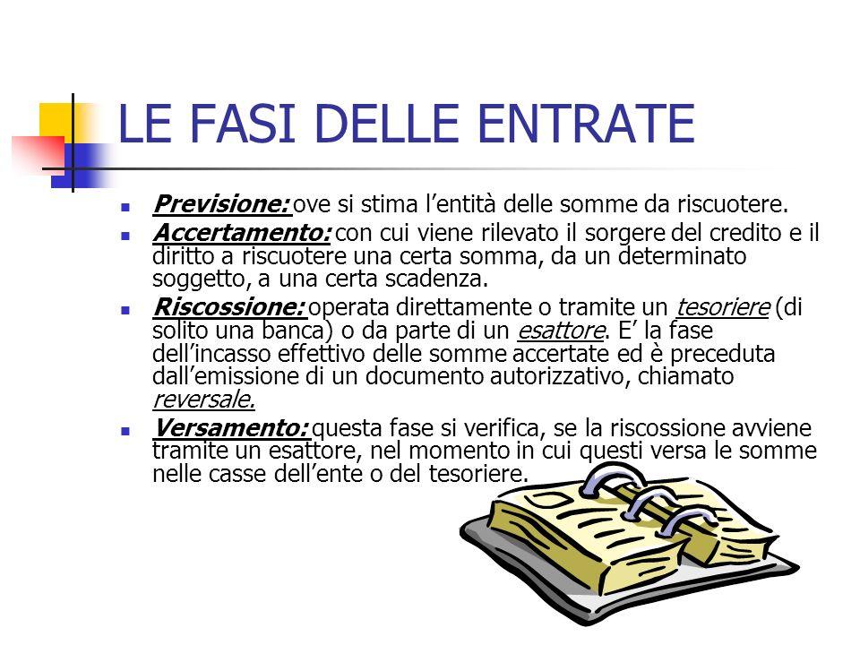 LE FASI DELLE USCITE Previsione: con cui si prefigura, a livello indicativo, limporto da pagare.