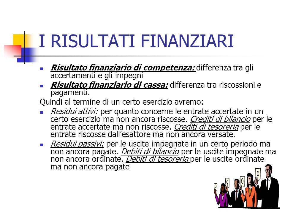 I RISULTATI FINANZIARI Risultato finanziario di competenza: differenza tra gli accertamenti e gli impegni Risultato finanziario di cassa: differenza tra riscossioni e pagamenti.