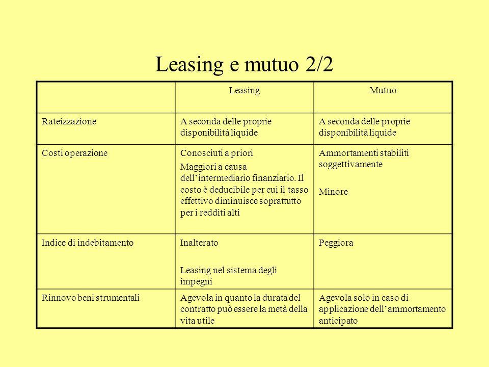 Leasing e mutuo 2/2 LeasingMutuo RateizzazioneA seconda delle proprie disponibilità liquide Costi operazioneConosciuti a priori Maggiori a causa delli