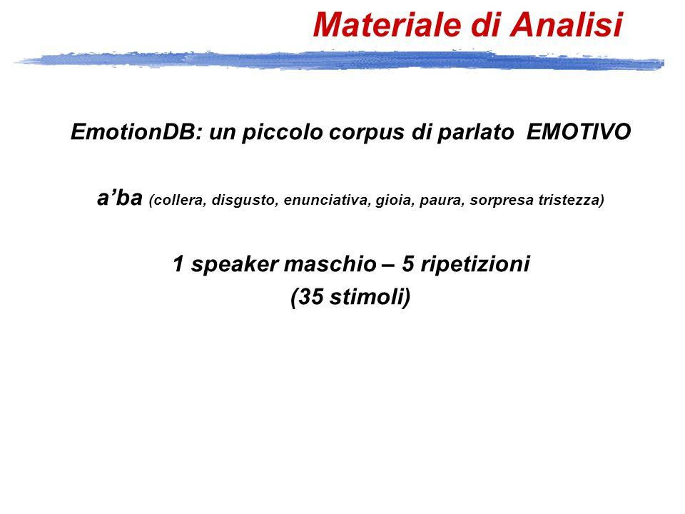 EmotionDB: un piccolo corpus di parlato EMOTIVO aba (collera, disgusto, enunciativa, gioia, paura, sorpresa tristezza) 1 speaker maschio – 5 ripetizioni (35 stimoli) Materiale di Analisi