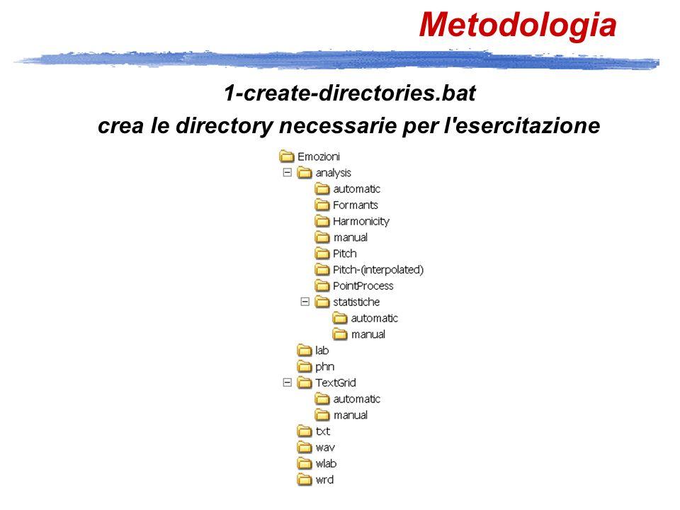 2-load-DB-files.bat copia i file necessari per l esercitazione nelle directory opportune (wav, txt e TextGrid per la segmentazione manuale) Metodologia