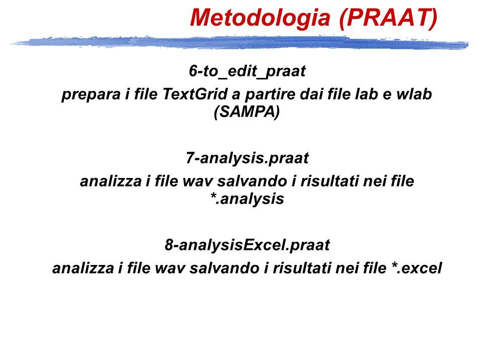 Metodologia (PRAAT) 6-to_edit_praat prepara i file TextGrid a partire dai file lab e wlab (SAMPA) 7-analysis.praat analizza i file wav salvando i risu
