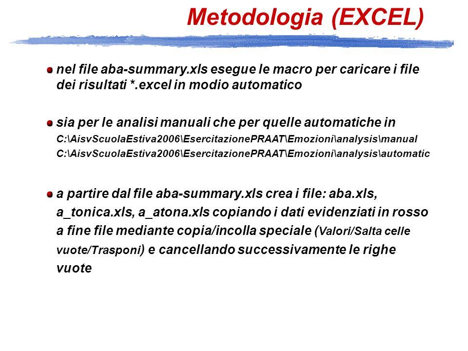 Metodologia (EXCEL) nel file aba-summary.xls esegue le macro per caricare i file dei risultati *.excel in modio automatico sia per le analisi manuali che per quelle automatiche in C:\AisvScuolaEstiva2006\EsercitazionePRAAT\Emozioni\analysis\manual C:\AisvScuolaEstiva2006\EsercitazionePRAAT\Emozioni\analysis\automatic a partire dal file aba-summary.xls crea i file: aba.xls, a_tonica.xls, a_atona.xls copiando i dati evidenziati in rosso a fine file mediante copia/incolla speciale ( Valori/Salta celle vuote/Trasponi ) e cancellando successivamente le righe vuote