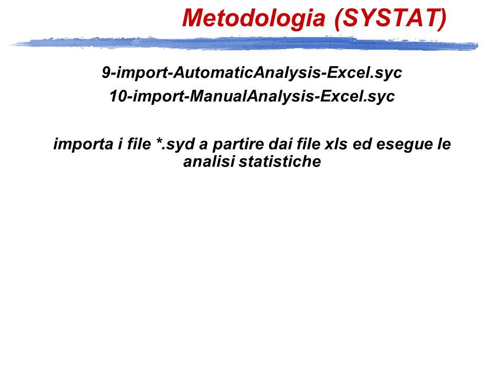 Metodologia (SYSTAT) 9-import-AutomaticAnalysis-Excel.syc 10-import-ManualAnalysis-Excel.syc importa i file *.syd a partire dai file xls ed esegue le