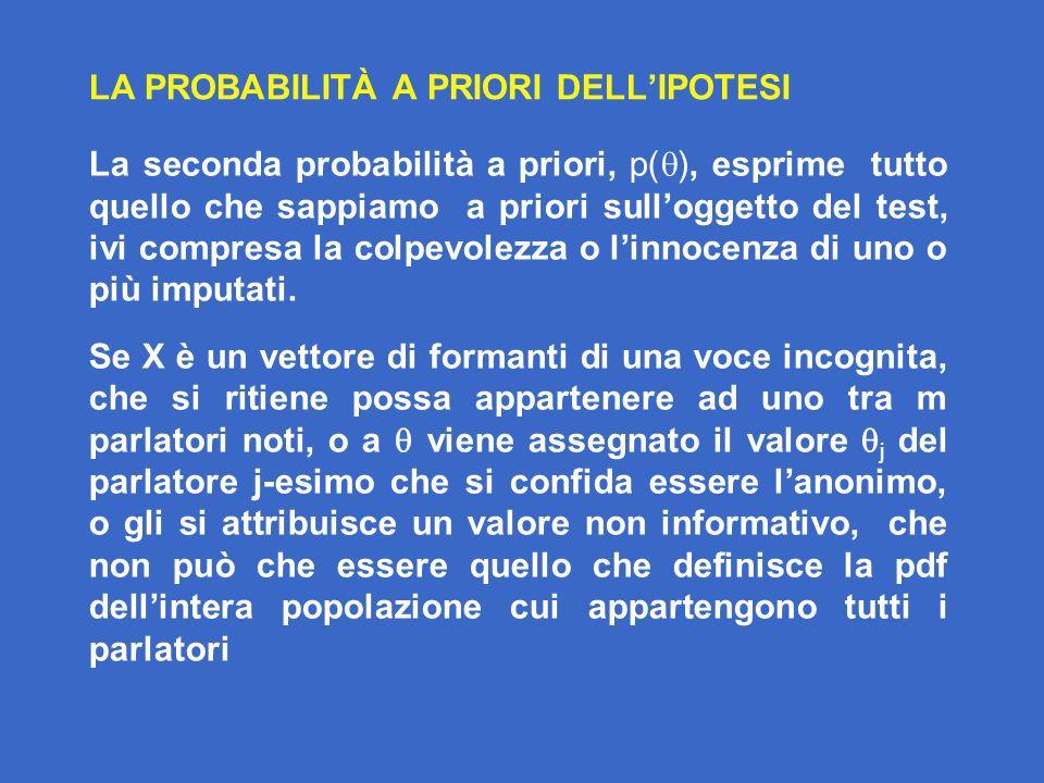 LA PROBABILITÀ A PRIORI DELLIPOTESI La seconda probabilità a priori, p( ), esprime tutto quello che sappiamo a priori sulloggetto del test, ivi compresa la colpevolezza o linnocenza di uno o più imputati.