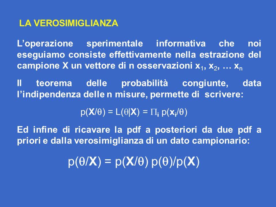 LA VEROSIMIGLIANZA Loperazione sperimentale informativa che noi eseguiamo consiste effettivamente nella estrazione del campione X un vettore di n osservazioni x 1, x 2, … x n Il teorema delle probabilità congiunte, data lindipendenza delle n misure, permette di scrivere: p(X/ ) = L( |X) = i p(x i / ) Ed infine di ricavare la pdf a posteriori da due pdf a priori e dalla verosimiglianza di un dato campionario: p( /X) = p(X/ ) p( )/p(X)