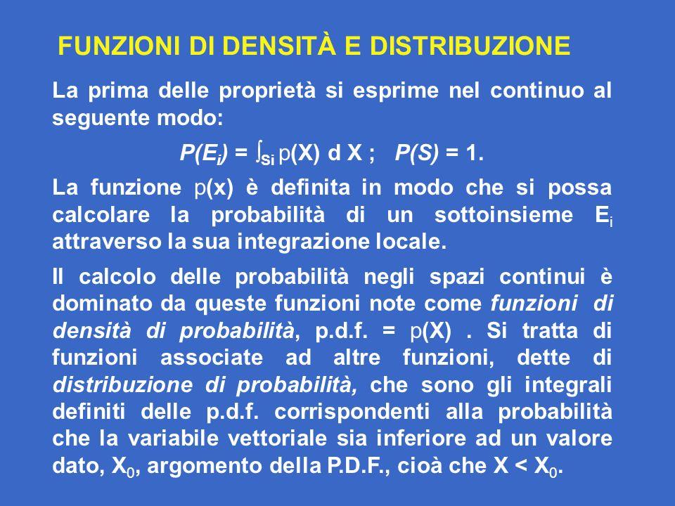 FUNZIONI DI DENSITÀ E DISTRIBUZIONE La prima delle proprietà si esprime nel continuo al seguente modo: P(E i ) = Si p(X) d X ; P(S) = 1.