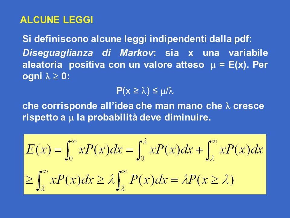 ALCUNE LEGGI Si definiscono alcune leggi indipendenti dalla pdf: Diseguaglianza di Markov: sia x una variabile aleatoria positiva con un valore atteso = E(x).
