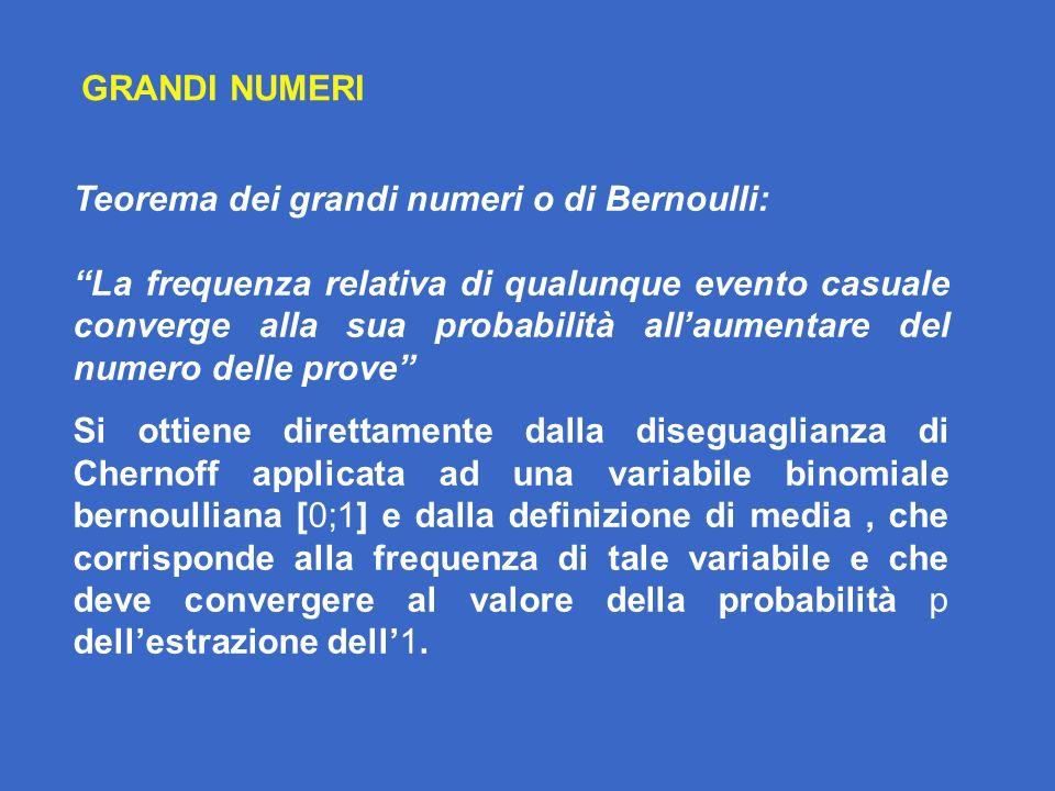 GRANDI NUMERI Teorema dei grandi numeri o di Bernoulli: La frequenza relativa di qualunque evento casuale converge alla sua probabilità allaumentare del numero delle prove Si ottiene direttamente dalla diseguaglianza di Chernoff applicata ad una variabile binomiale bernoulliana [0;1] e dalla definizione di media, che corrisponde alla frequenza di tale variabile e che deve convergere al valore della probabilità p dellestrazione dell1.