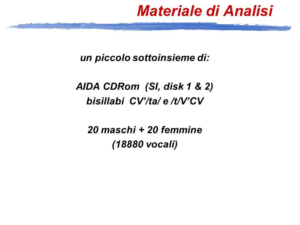 Metodologia energy threshold computation p ita samples frames m1m1 m2m2