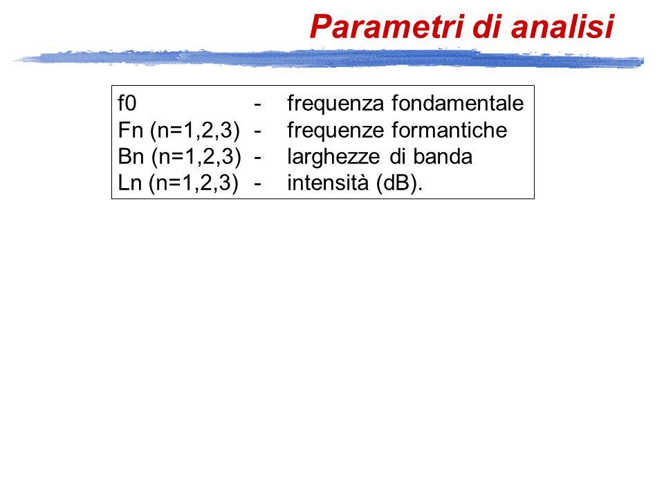 Metodologia energy threshold computation p i t a samples frames m1m1 m2m2
