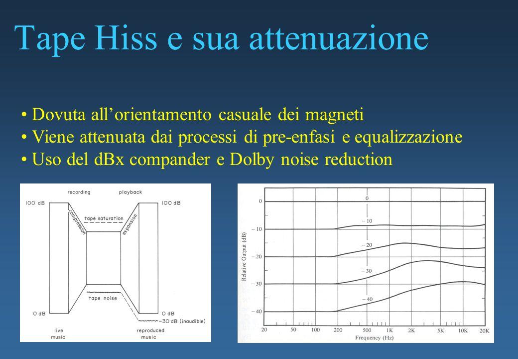 Tape Hiss e sua attenuazione Dovuta allorientamento casuale dei magneti Viene attenuata dai processi di pre-enfasi e equalizzazione Uso del dBx compan