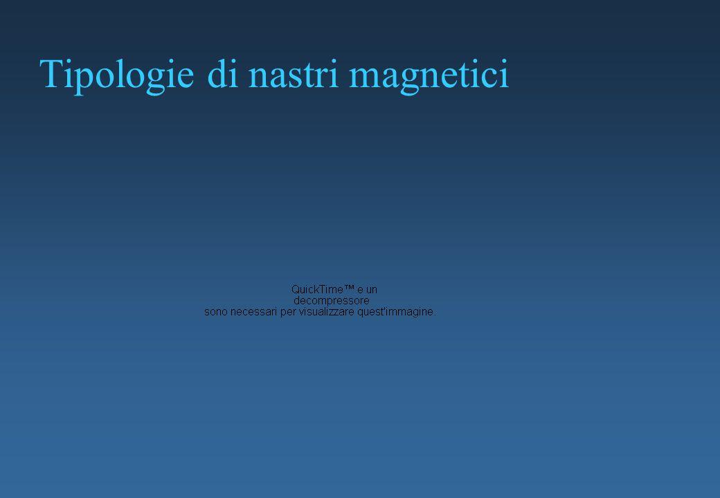 Tipologie di nastri magnetici