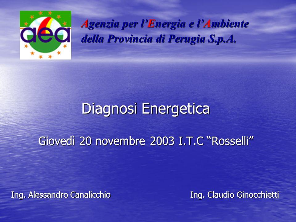 Diagnosi Energetica Giovedì 20 novembre 2003 I.T.C Rosselli Ing.