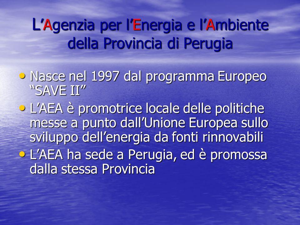 LAgenzia per lEnergia e lAmbiente della Provincia di Perugia Nasce nel 1997 dal programma Europeo SAVE II Nasce nel 1997 dal programma Europeo SAVE II LAEA è promotrice locale delle politiche messe a punto dallUnione Europea sullo sviluppo dellenergia da fonti rinnovabili LAEA è promotrice locale delle politiche messe a punto dallUnione Europea sullo sviluppo dellenergia da fonti rinnovabili LAEA ha sede a Perugia, ed è promossa dalla stessa Provincia LAEA ha sede a Perugia, ed è promossa dalla stessa Provincia